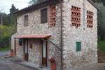 Апартаменты Casa Salvetti