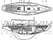 Размеры лодки
