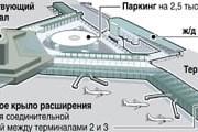 Схема расположения железнодорожной станции в аэропорту Шереметьево // sheremetyevo-airport.ru