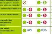 "Фрагмент таблицы тарифов ""Сибири"" // Travel.ru"
