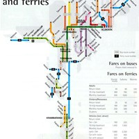 Транспорт на Фарерских островах